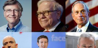 The Top 20 Richest People in the World 2016