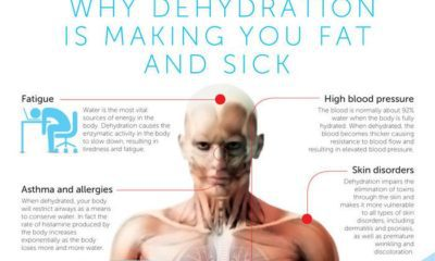 What Happens When You Don't Drink Enough Water