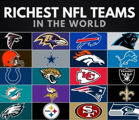 The Richest NFL Teams in the World