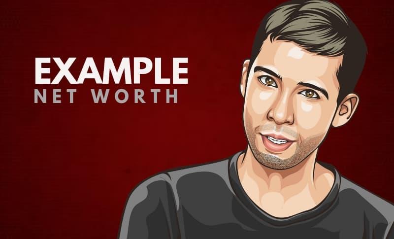 Example Net Worth