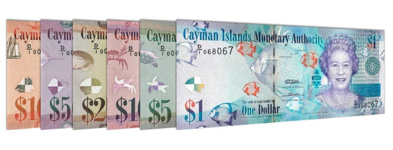 Strongest Currencies - Cayman Island Dollar