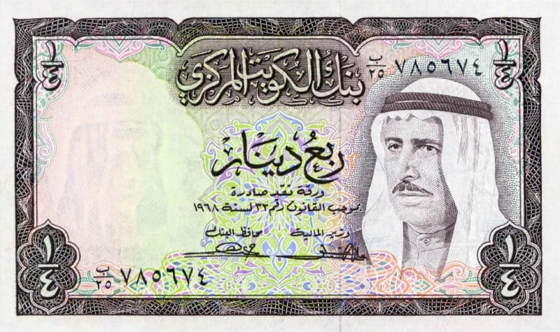 Strongest Currencies - Kuwaiti Dinar