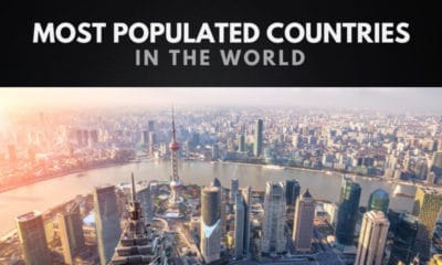 The Most Populate Countries in the World