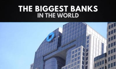 The Biggest Banks in the World