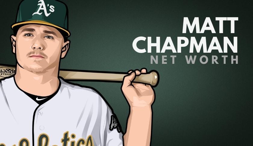Matt Chapman Net Worth